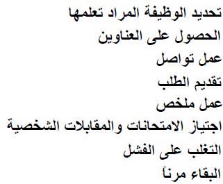 Untertitel von Information über Lehrstellen, Beruf und Arbeit auf Arabisch
