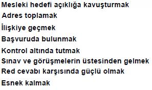 Untertitel von Information über Lehrstellen, Beruf und Arbeit auf Türkisch