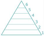 Leere Pyramide