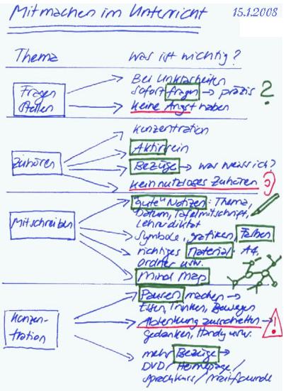 Beispiel Notizen