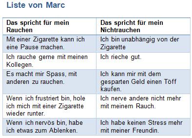 Die Liste von Marc